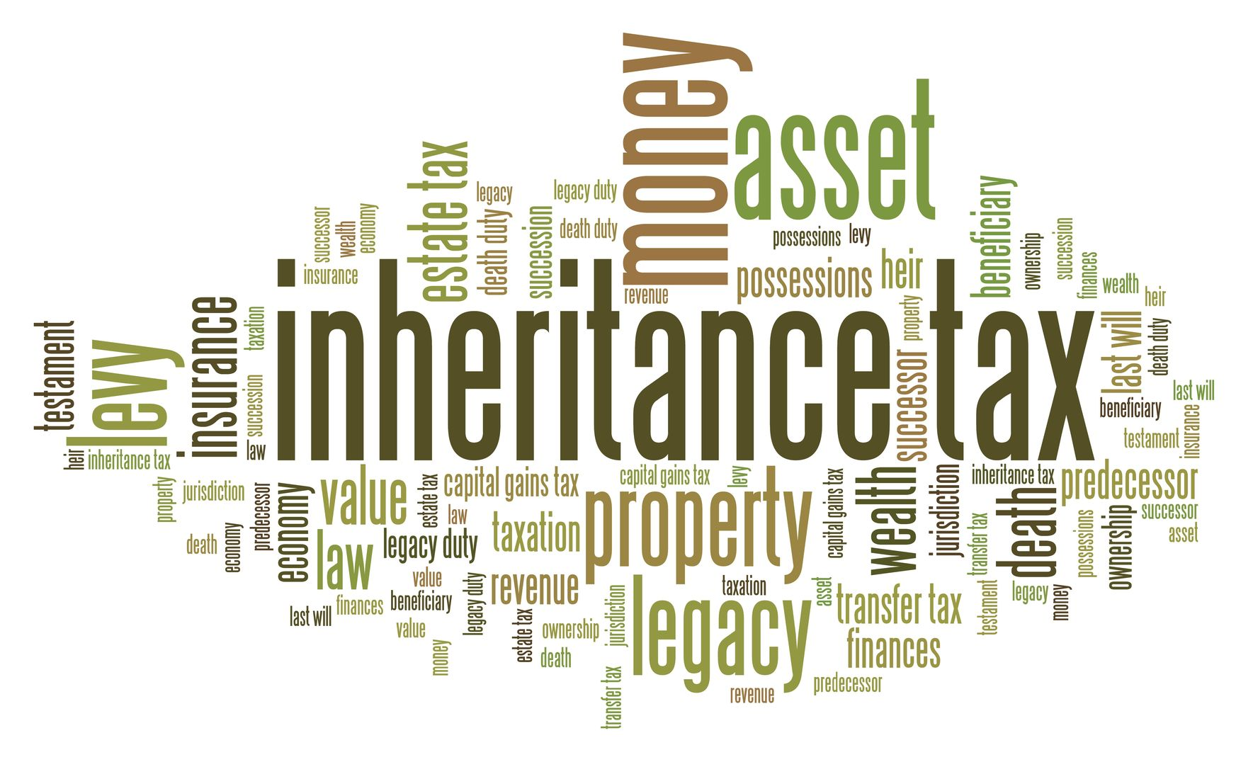 40181177 - Inheritance Tax - Personal Finance Issues And Concepts Tag Cloud Illustration. Word Cloud Collage Concept.